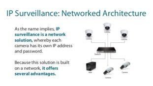 camerele de supraveghere IP